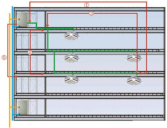 Extended Refrigerant Pipe Design