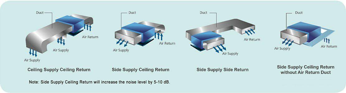 Flexible Duct Options