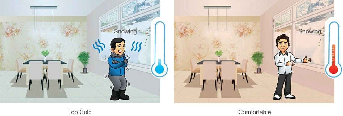 Powerful Heating Performance Under Low Temperature